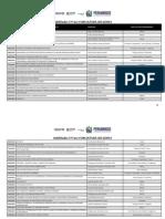 Habilitados_edital_Funcultura_2013_2014.pdf