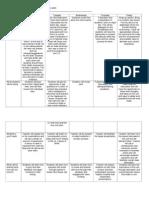 ci 402 planning matrix week 3