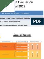 Jornada de Evaluación Anualprebasica ,2012