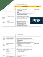 Rpt Add Maths Form-4-2014