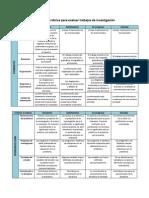 Modelos de Rúbrica Para Evaluar Trabajos de Investigación