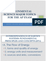 environmental science major topics for the ap exam
