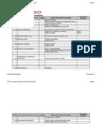 4.4 Listado de Documentos Del Sistema