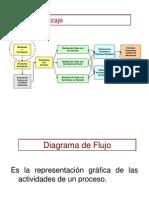 Diagramas de Flujo (1) (1) (1)
