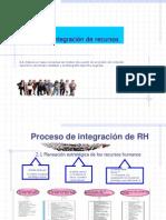 Modulo 2 Proceso de Integración de RH