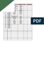 Project Task EffortTracker Template