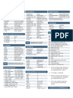 Python Cheat Sheet (2009)