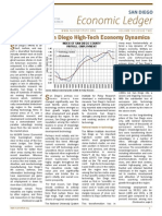 San Diego Economic_Ledger-TechOct2011