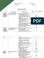 Planificare Practica 9 Econ Igiena Si Securitatea Muncii