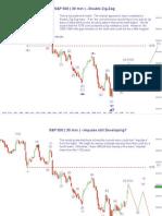 S&P 500 Update 4 Nov 09