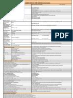 CND CI v1.0 Acronyms Definitions