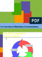 1.Role of Marketing Communication