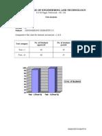 Bar Chart1