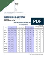 Sri Lanka inflation rises to 4.9 percent in April 2014
