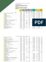 200 titres de presse aides en 2013
