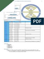 30 abril 2014 tarea y leccion de 5 propositos y 7 habitos