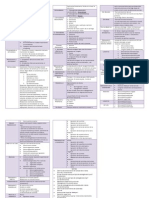Ortodoncia I - Guia de Estudio 2011