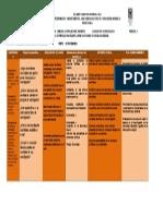 UNID. DIDAC. 8 Investigacion 2do. Período