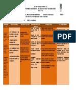 UNID. DIDAC. 9 Investigacion 2do. Período