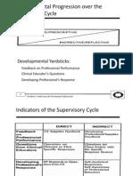 Supervisory Cycle