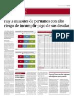 3 Millones Peruanos Con Alto Riesgo de Incumplir Pago Deudas_Gestión 30-04-2014