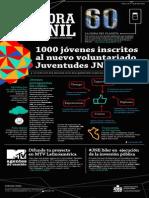 Bitacora Juvenil Edición 4 2014