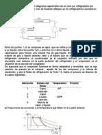 A Continuación Se Muestra Un Diagrama Esquemático de Un Ciclo Por Refrigeración Por Compresión De