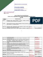 Lista Normative 2007 Libre