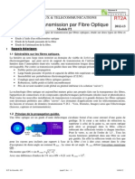 Fibre Optiq