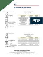 plugs spanish.pdf