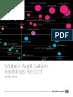 App Rankings