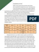 Understanding and Measuring RadiationUnderstanding and Measuring Radiation
