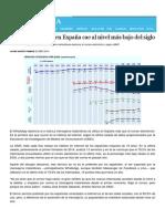 E-mail en España en El Nivel Más Bajo