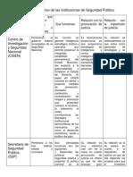 PSP_U1_A1_FECF