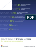 Security Trends in Financial Services