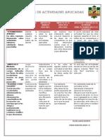 Producto 6.Analisis de Actividades Aplicadas