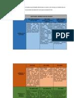 Cuadro comparativo que muestra las principales diferencias en cuanto a las normas y.docx