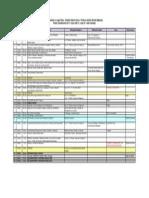 Cronograma PLP 1_C 2014