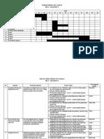 Timeline PBL II - Kelompok IV