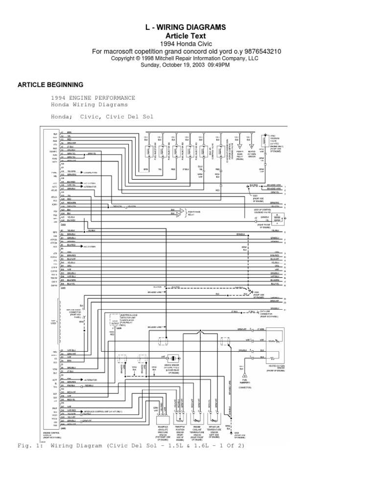 Diagramas Honda Civic on