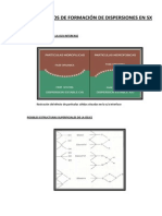 Mecanismos de Formacion (Imprimir)