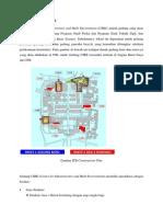 Gambaran Umum Proyek CIBE