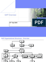 SAP Overview456[1]