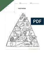 02 Piramid Makanan