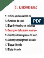 1 Recurso suelo 4 Descripcion campo.pdf