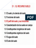 1 Recurso suelo 3 Morfologia.pdf