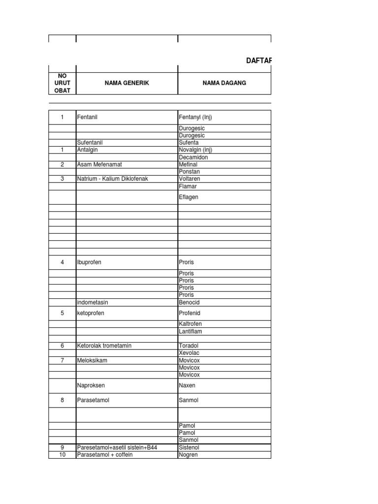 Wenny Print Obat Lengkap Dan Sesuai Harga E Katalog Revisi 2 Sensi Doctor Cap Green Penutup Kepala 50 Pcs Khusus Area Pulau Jawa