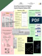 2007-07-09 Poster CMDB ReqRec