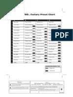 Line 6 PODxt Preset Chart - English