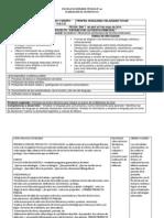 Secuencia Didáctica e Intrumentos de Evaluación